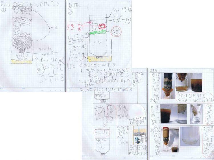 キッズ・アカデミアに参加した幼稚園年長児の浄化フィルター作りに関する実験ノート